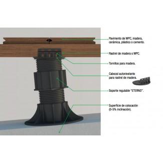 Soportes regulables con cabezal autonivelante,  75-120  mm